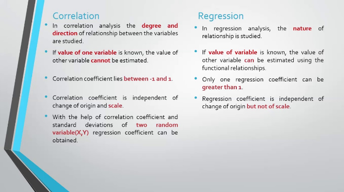 Regression Analysis and Correlation