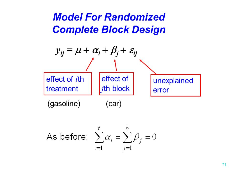 Randomized Complete Block Design model design